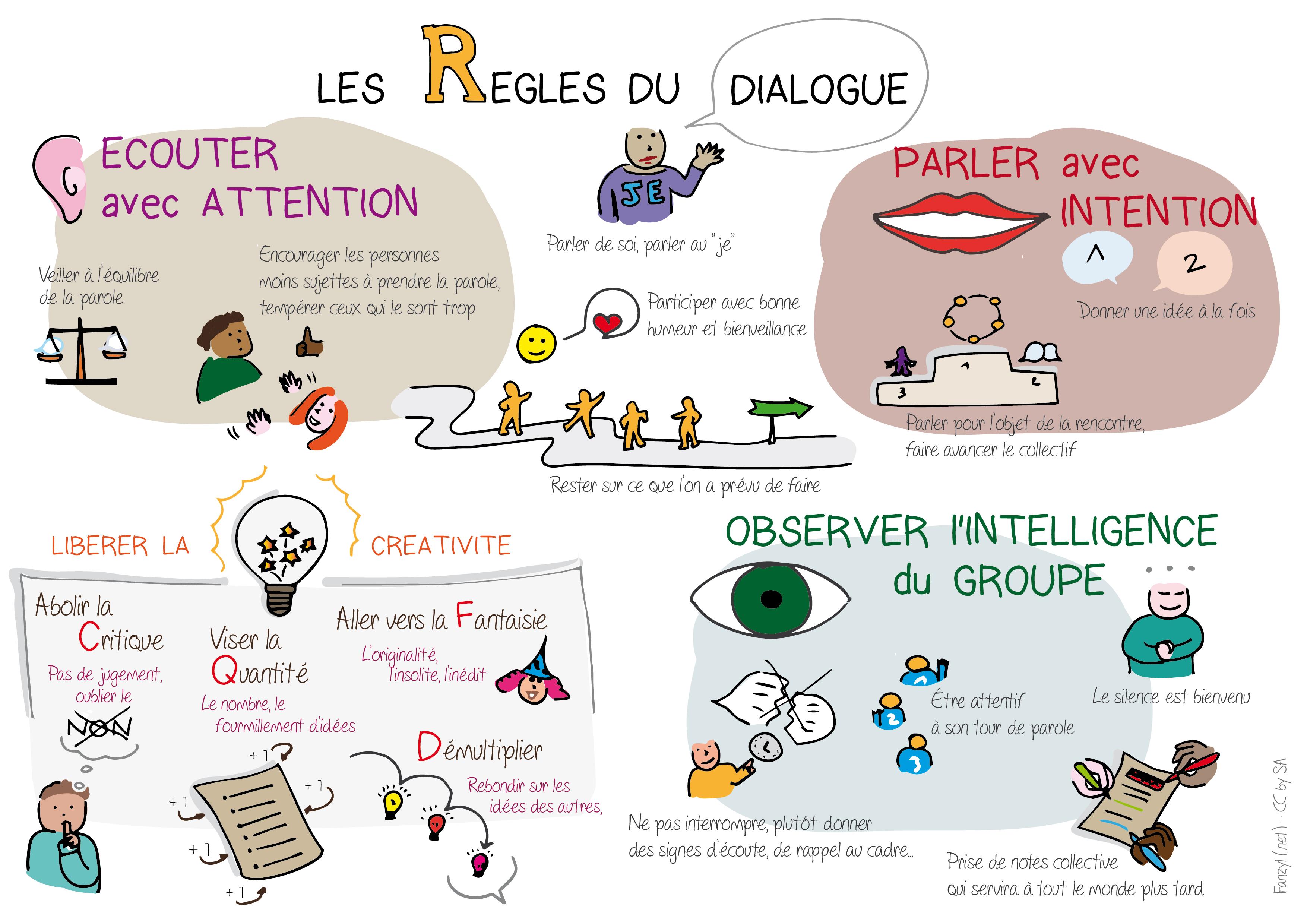 image les_regles_du_dialogue_accord_cadre.jpg (2.0MB)