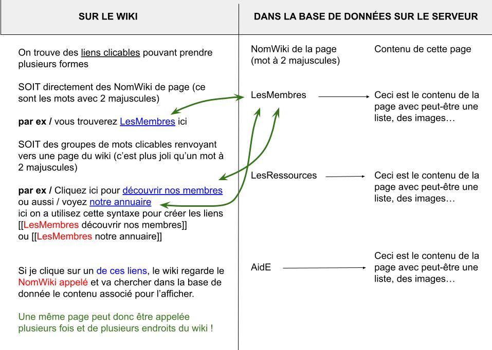 image page_wiki_le_concept.jpg (97.0kB)